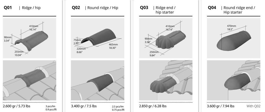 Гидроизоляция стяжки плёночная
